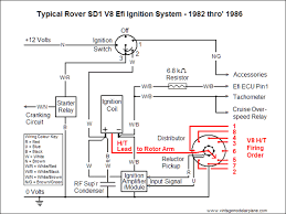 land rover discovery ignition wiring diagram wiring diagram land rover wiring diagrams 1996 image about
