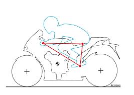 Suzuki k a ecu wiring diagram torzone org
