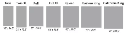 What is the difference between a queen, double bed and full bed? - Quora