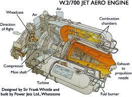 midland air museum the jet engine w2 700 jet aero engine