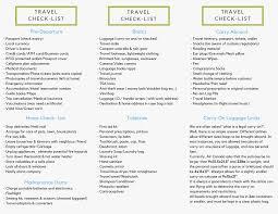 Packing Check List U N Luggage Canada
