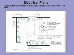 kitchen wiring diagrams data wiring diagram blog kitchen wiring code wiring diagram data kitchen wiring circuits kitchen wiring diagrams
