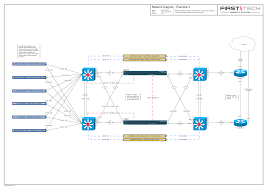 images of sample visio network diagram   diagramsnetwork diagram sample photo album diagrams