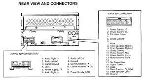 pioneer wiring diagrams for car audio car stereo wiring diagram on pioneer
