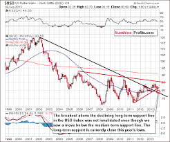 Ice Strength Chart Recent Rally In Gold A Sign Of Strength Kitco Commentary