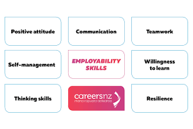 Skills To Put On An Application Skills Employers Are Looking For
