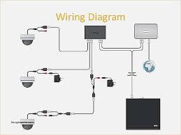 ip camera wiring diagram davehaynes me Lorex Edge Manual beautiful ip camera wiring diagram wiring diagram lorex ip camera