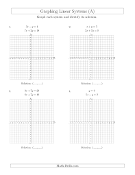 solve systems of linear equations by graphing standard a the solve systems of linear equations by graphing standard a algebra worksheet