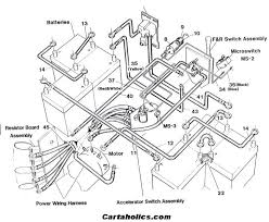 ez go golf carts wiring diagrams wiring diagram ez go golf cart wiring diagram for lights batteries and switch assembly for ez go golf carts wiring diagrams, control wiring diagram with connector and circuit