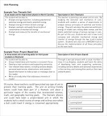 Common Core Lesson Plan Template 8 Free Word Excel Pdf Format ...
