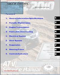 caterpillar dl excavator wiring diagram caterpillar cat 320d 320d l excavators parts manual heavy equipment
