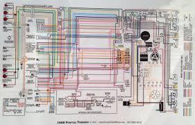 1968 chevy camaro fuse box wiring diagram 1979 camaro wiring harness at 1979 Chevrolet Camaro Wiring Diagram