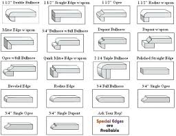 countertop edging options granite edge options countertop edging types