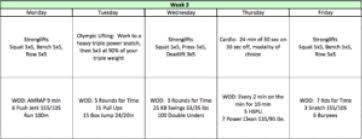 Crossfit Total Chart Rare Crossfit Total Chart Rep Weight Chart Priliprin Chart