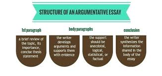 a argumentative essay persuasive argumentative essay example  a argumentative essay how do i use connection words while writing an argumentative essay argumentative essay