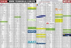 huawei phones price list. huawei phones price list