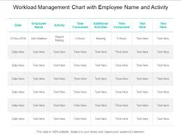 30 Off Chart Workload Management Chart With Employee Name And Activity