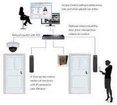 access control systems wiring diagrams images building fire alarm access control unit installation guide access systems