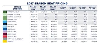 The Royals Review 2017 Royals Ticket Guide Royals Review