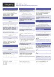 Xml 1 0 Cheat Sheet By Nqramjets Http Www Cheatography Com