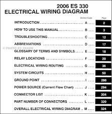1997 toyota camry radio wiring diagram 1997 image 1997 toyota rav4 radio wiring diagram images 2010 toyota rav4 on 1997 toyota camry radio wiring