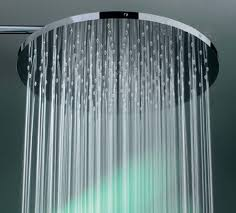 Type of shower Different Types What Are The Types Of Shower Heads Fontana Showers What Are The Types Of Shower Heads Catcoracooks