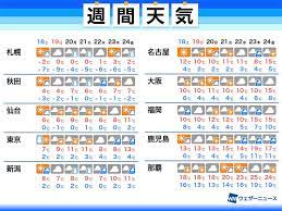 天気 予報 神奈川