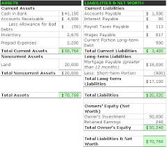 definitions of balance sheet balance sheet foto