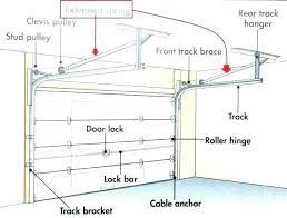 garage door opener install garage door troubleshooting garage door opener manual garage door installation instructions home garage door opener garage door