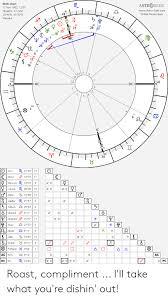 Birth Chart Astroseek 17 Nov 1982 1205 Houston Tx Us