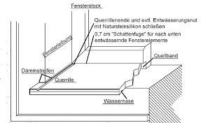 Naturstein Informationsblatt