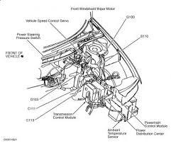 bmw i engine wiring diagram bmw i complete service information