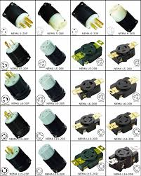 wj 6330b 30amp generator control panel receptacle 30 amp 125v 20amp wiring devices plug connector receptacle