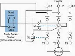 3 phase start stop wiring diagram 3 image wiring wiring diagram for 3 phase motor starter images on 3 phase start stop wiring diagram