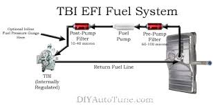 92 tbi wiring diagram megasquirt carb to efi conversion part 1 tbi fuel only megasquirt tbi efi fuel system 1992 4l80e wiring diagram