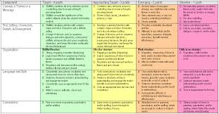 french creative writing lesson plan objectives