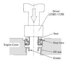 klr650 water pump schematic wiring diagram and ebooks • marknet klr650 rh klr650 marknet us hydraulic driven water pump schematic water pump wiring schematic