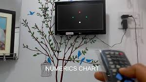 Digital Vision Chart Introduction For Digital Vision Chart