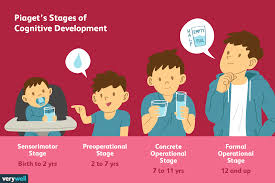 Physical Development Stages Chart Piagets 4 Stages Of Cognitive Development Explained