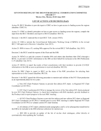 Draft List Of Decisions And Actions