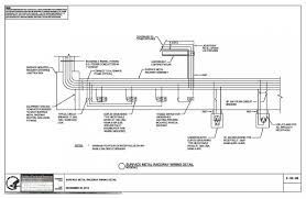 wiring diagram in building 2019 got a wiring diagram from residential wiring diagram