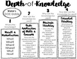 Depth Of Knowledge Chart Pdf Webbs Depth Of Knowledge Poster Pack Dok Chart Attractive