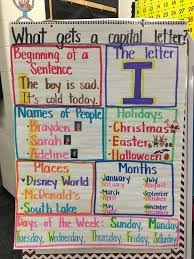 Capital Letter Anchor Chart What Gets A Capital Letter Anchor Chart Anchor Charts