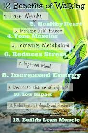 Quotes About Walking For Exercise 31 Quotes
