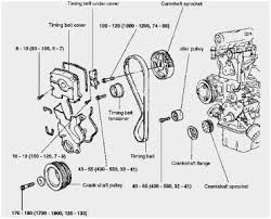 2006 hyundai elantra belt diagram inspirational 1999 hyundai tiburon 2006 hyundai elantra belt diagram admirable hyundai tiburon gt 2 7 engine diagram hyundai santa fe