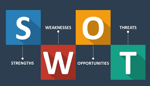 Swot Anaysis How To Complete A Personal Swot Analysis Thrive Global Medium