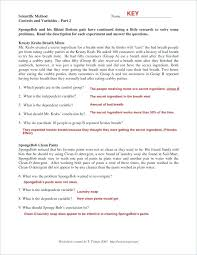 speed dating essay formato