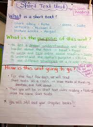 best literary essay images teaching handwriting  currently we are in our close reading unit in reading workshop and literary essay unit in writing workshop the two units are integrated