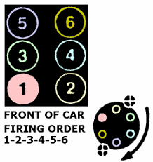 pajero 3 0l v6 firing order questions answers pictures fa4c124 gif