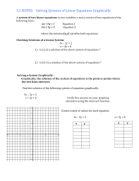 3 1 notes solving systems of linear equations graphically a system of two linear equations in two variables x and y consist of two equations of the